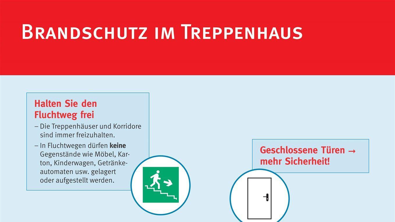 Best Kinderwagen Im Treppenhaus Fluchtweg Gallery - Einrichtungs ...